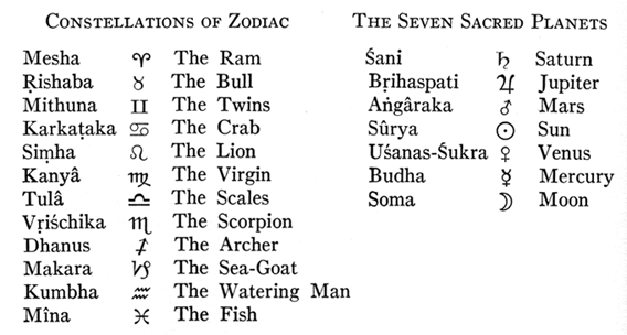 Sanskrit Theosophical Terms And Their Meanings