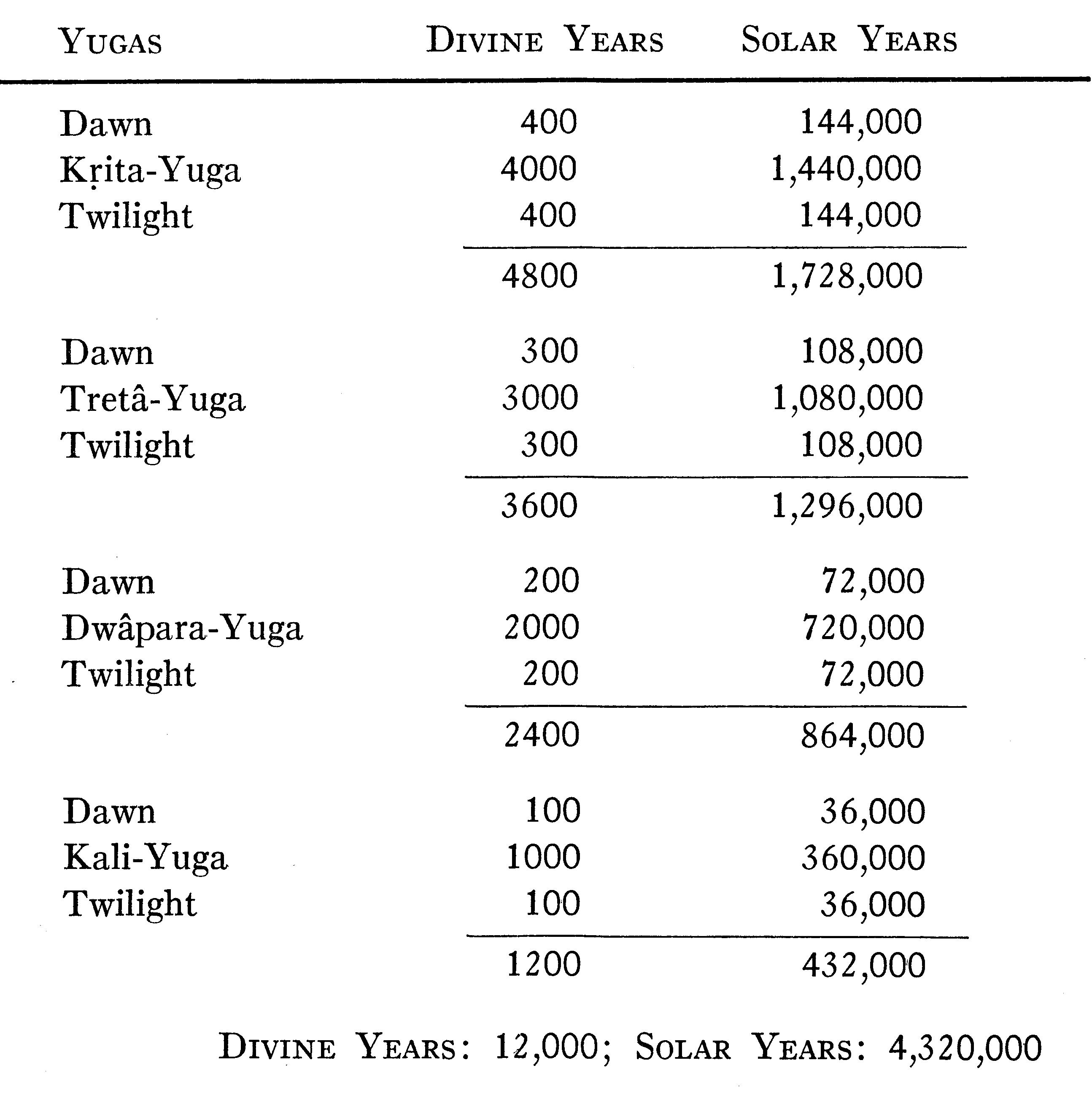 sanskrit numbers 1 100 in words pdf